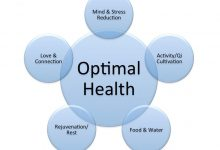 Photo of What Is Optimal Health?